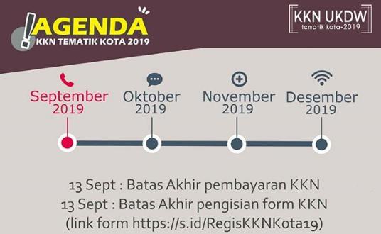KKN Tematik Kota 2019